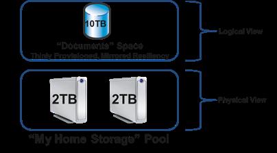 Windows 8 における Storage Space はDriveExtenderとどう違うのか?