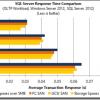 FC SAN、iSCSI SANと比較した場合の記憶域スペースのコストとパフォーマンス