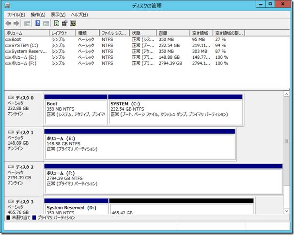 Windows Server 2012 Essentials の再インストールと記憶域プール