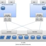 「Windows Server 2012 R2 記憶域スペースのアーキテクチャと設計・管理のベストプラクティス」ホワイトペーパーを執筆しました